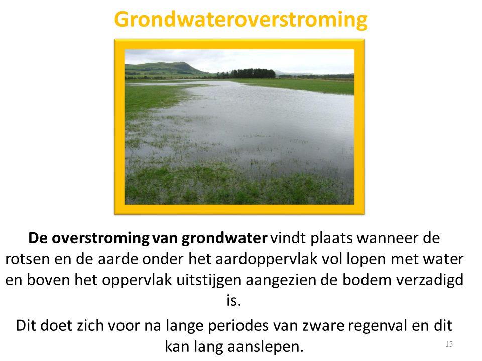 Grondwateroverstroming
