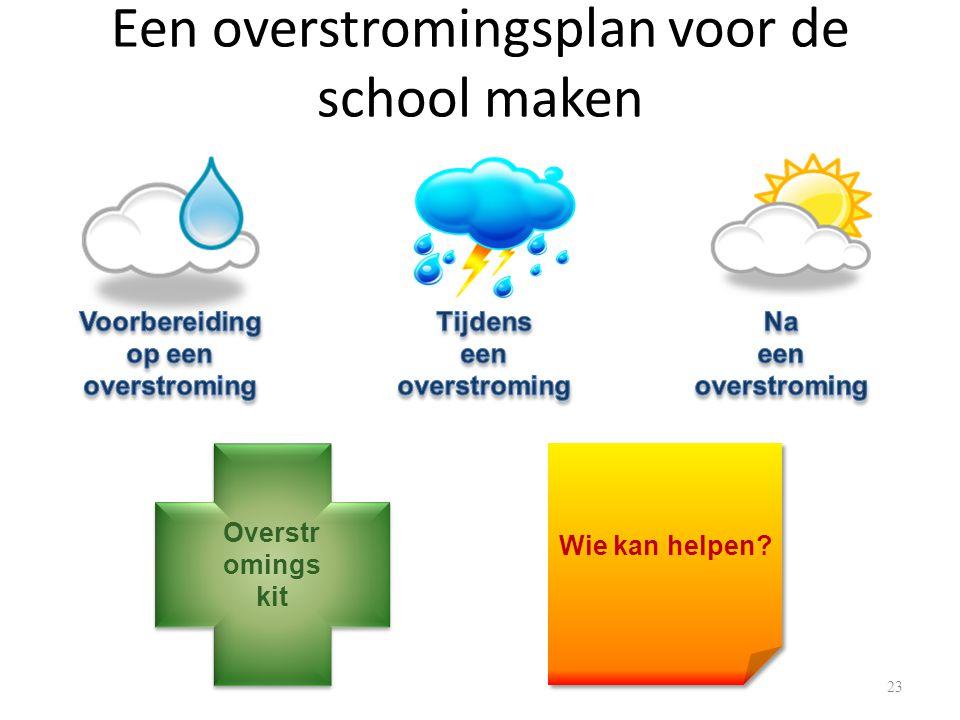 Een overstromingsplan voor de school maken