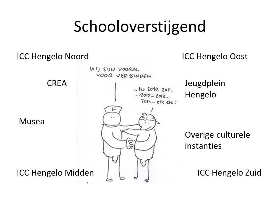 Schooloverstijgend ICC Hengelo Noord ICC Hengelo Oost CREA Jeugdplein Hengelo Musea Overige culturele instanties ICC Hengelo Midden ICC Hengelo Zuid