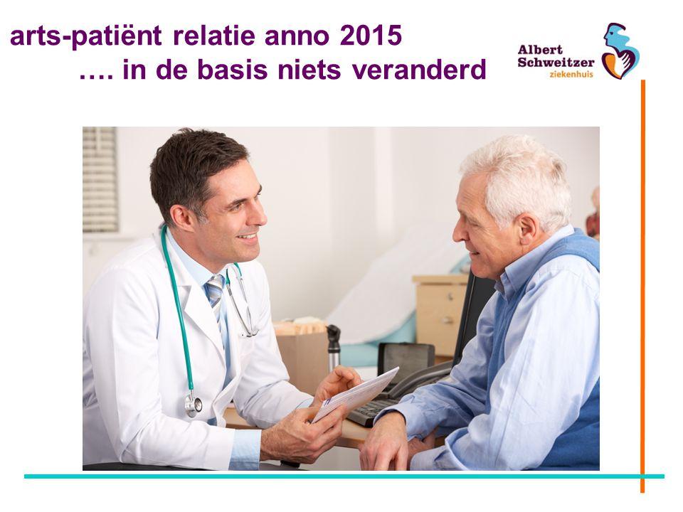 arts-patiënt relatie anno 2015 …. in de basis niets veranderd