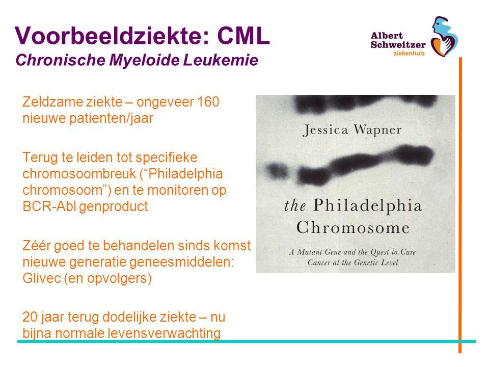 Voorbeeldziekte: CML Chronische Myeloide Leukemie
