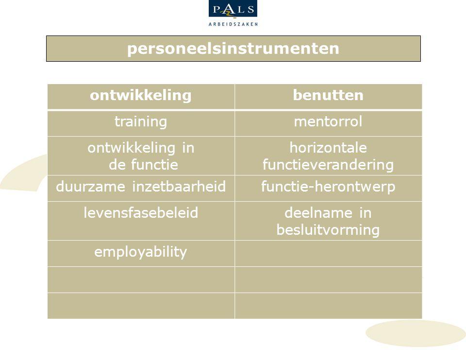 personeelsinstrumenten