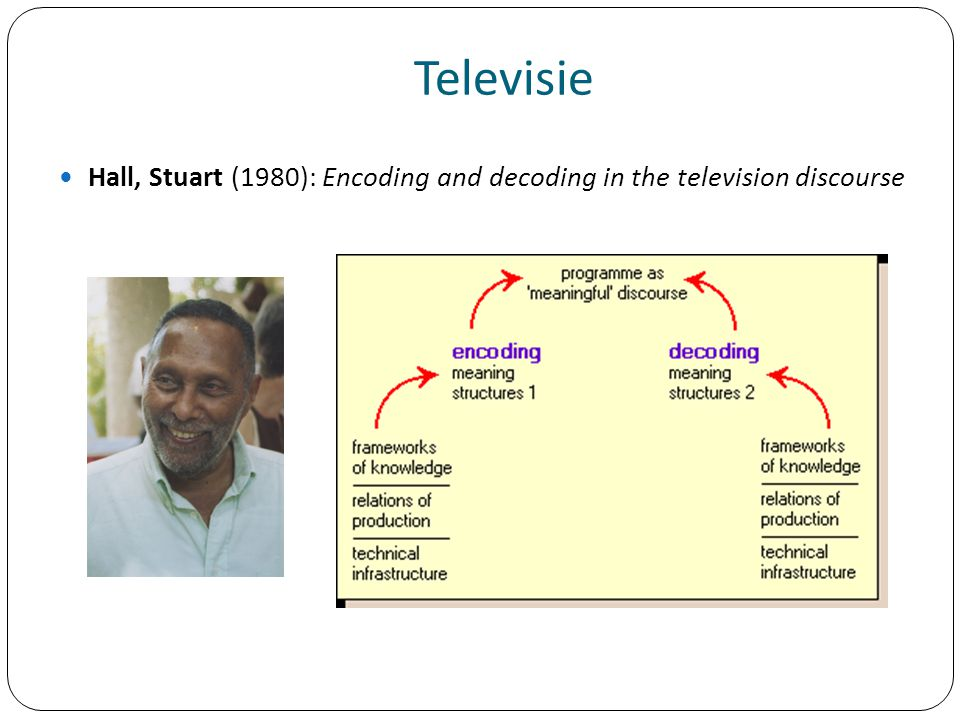Televisie Hall, Stuart (1980): Encoding and decoding in the television discourse