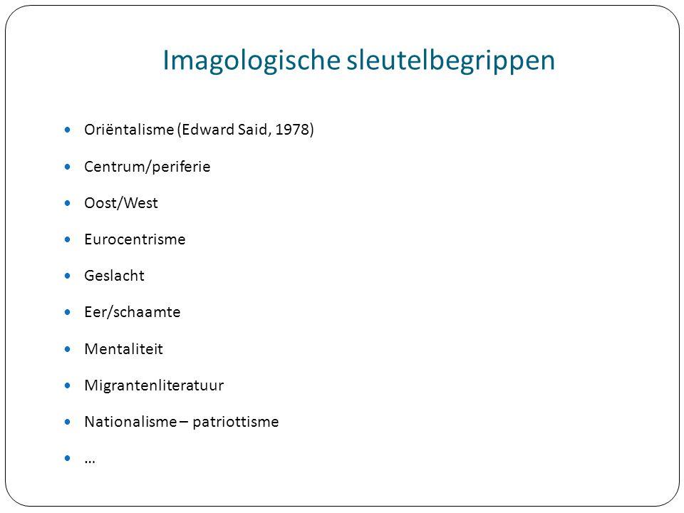 Imagologische sleutelbegrippen