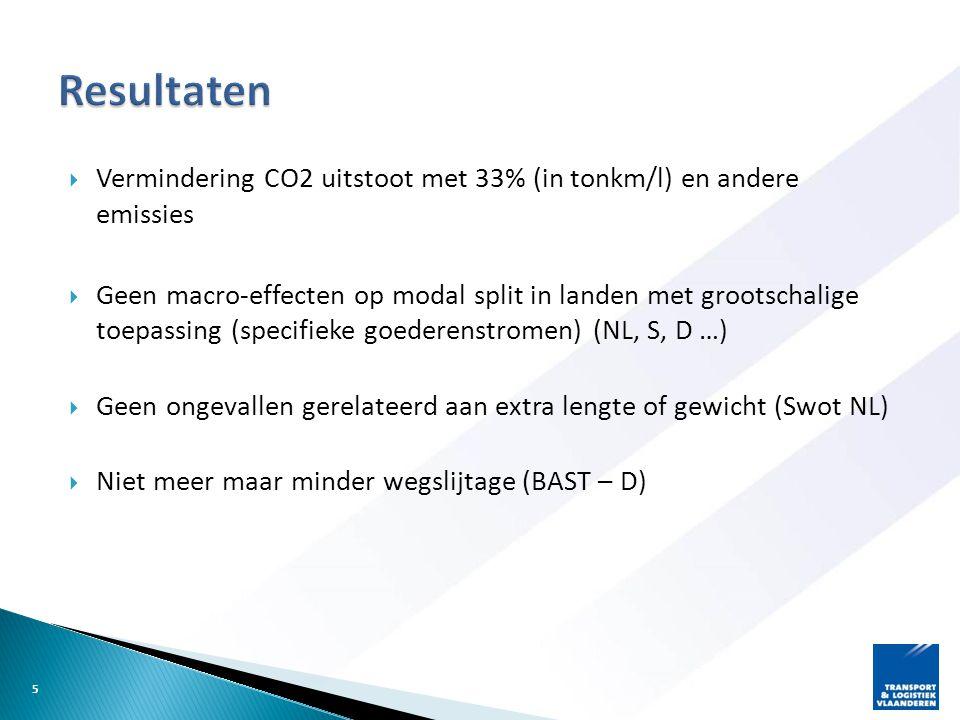 Resultaten Vermindering CO2 uitstoot met 33% (in tonkm/l) en andere emissies.