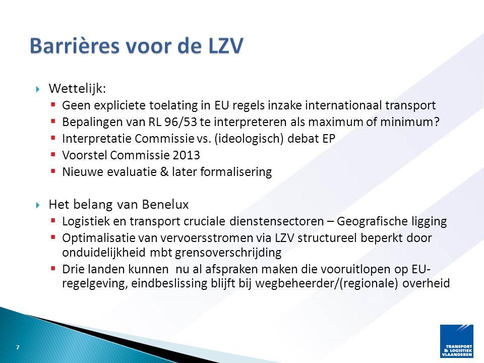 Barrières voor de LZV Wettelijk: Het belang van Benelux