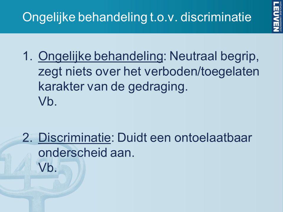 Ongelijke behandeling t.o.v. discriminatie