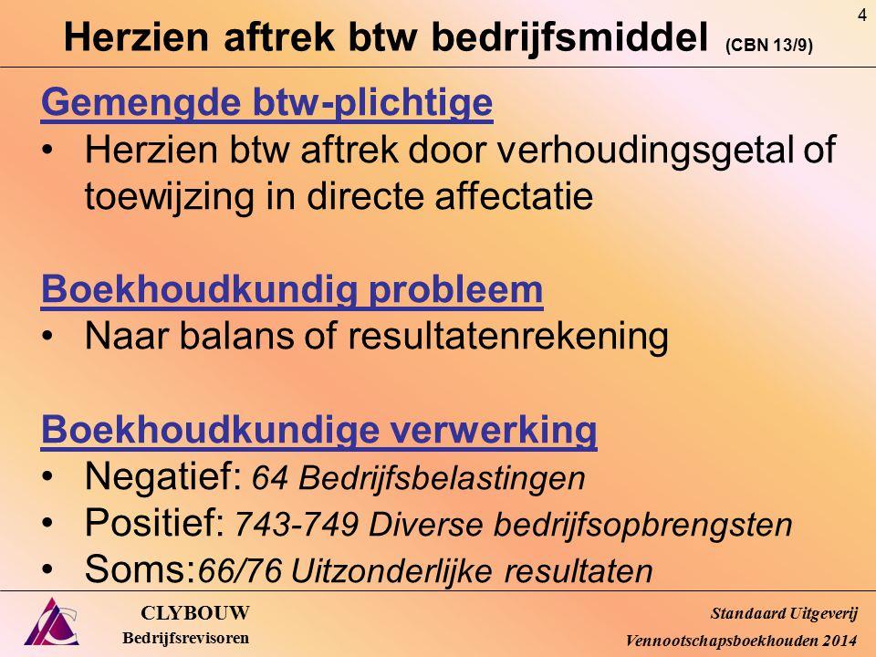 Herzien aftrek btw bedrijfsmiddel (CBN 13/9)