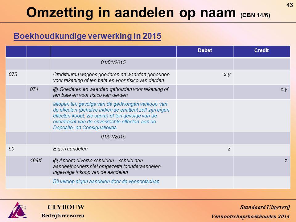 Omzetting in aandelen op naam (CBN 14/6)