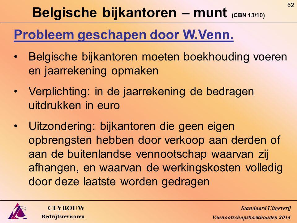 Belgische bijkantoren – munt (CBN 13/10)