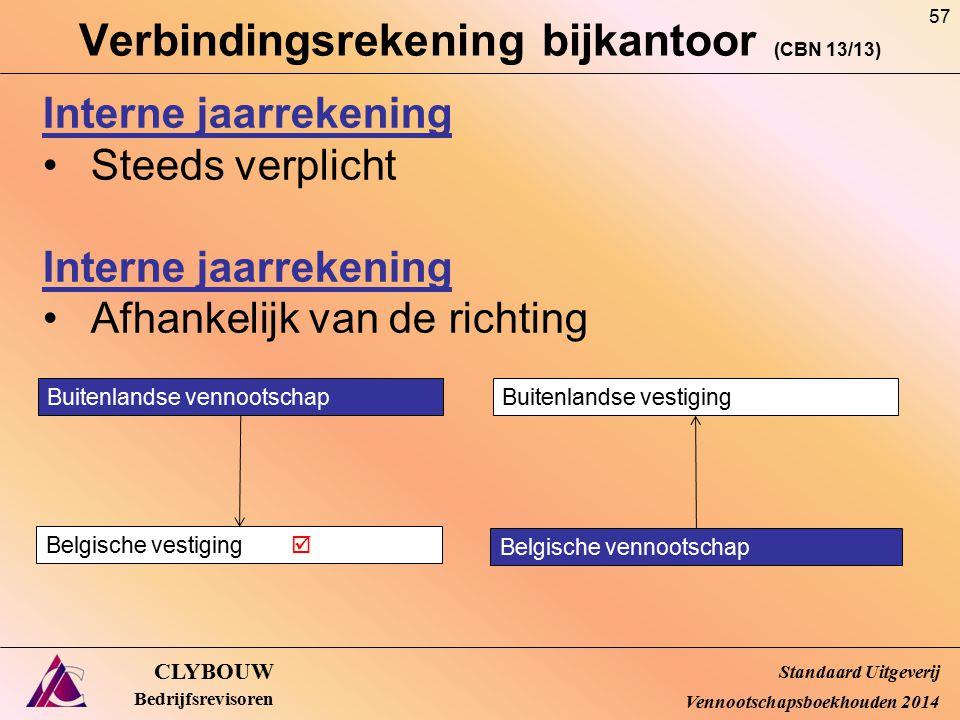 Verbindingsrekening bijkantoor (CBN 13/13)