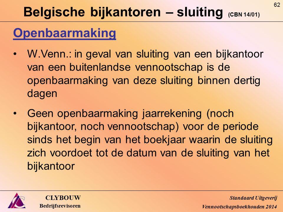 Belgische bijkantoren – sluiting (CBN 14/01)
