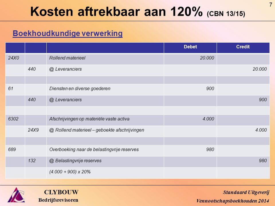 Kosten aftrekbaar aan 120% (CBN 13/15)