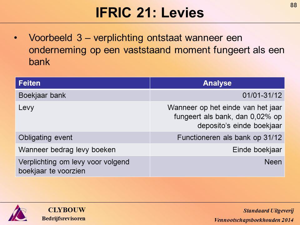 IFRIC 21: Levies Voorbeeld 3 – verplichting ontstaat wanneer een onderneming op een vaststaand moment fungeert als een bank.