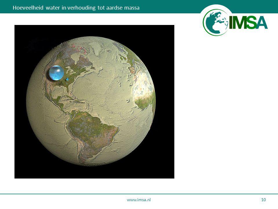 Hoeveelheid water in verhouding tot aardse massa