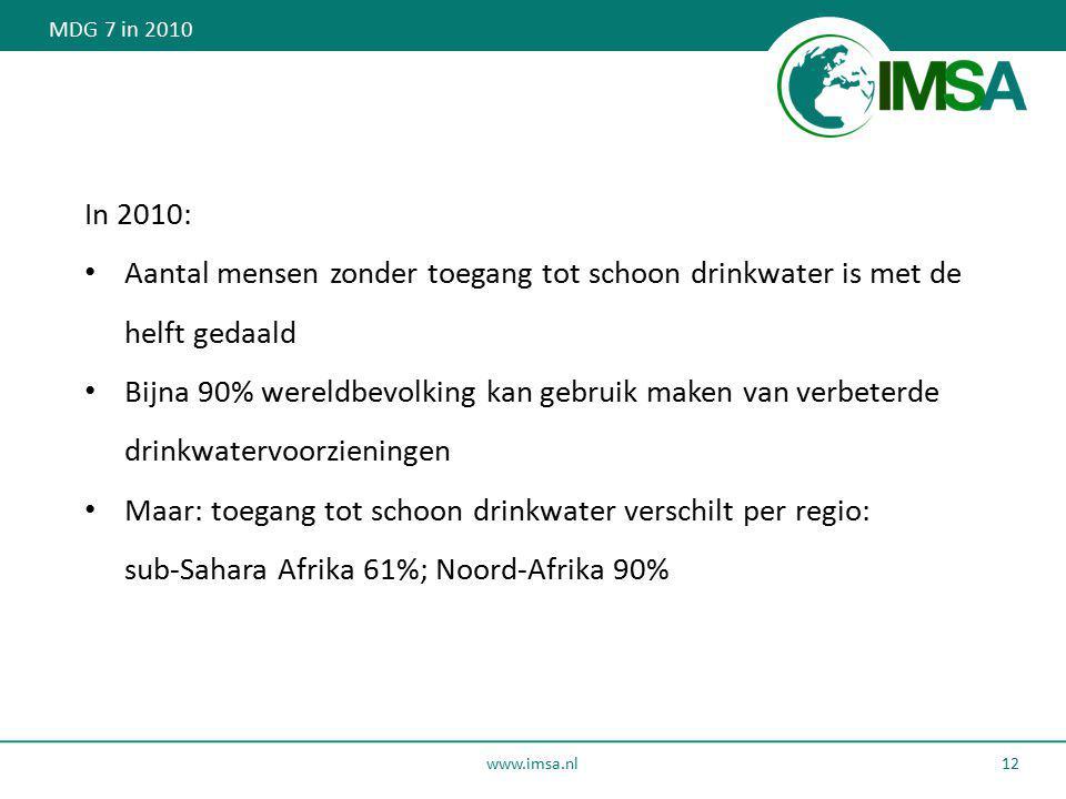 MDG 7 in 2010 In 2010: Aantal mensen zonder toegang tot schoon drinkwater is met de helft gedaald.