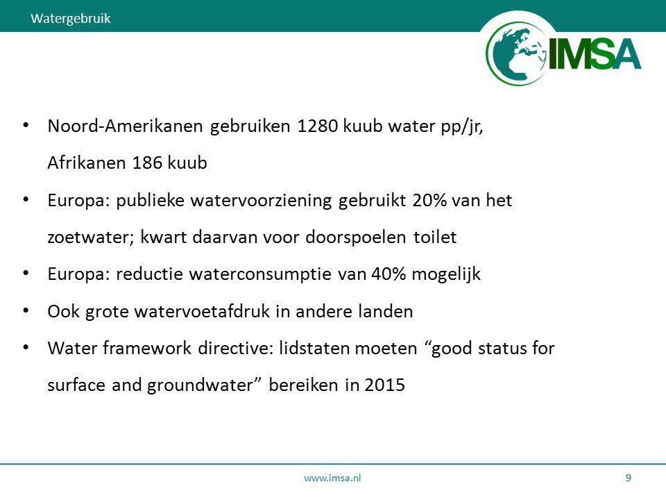 Noord-Amerikanen gebruiken 1280 kuub water pp/jr, Afrikanen 186 kuub