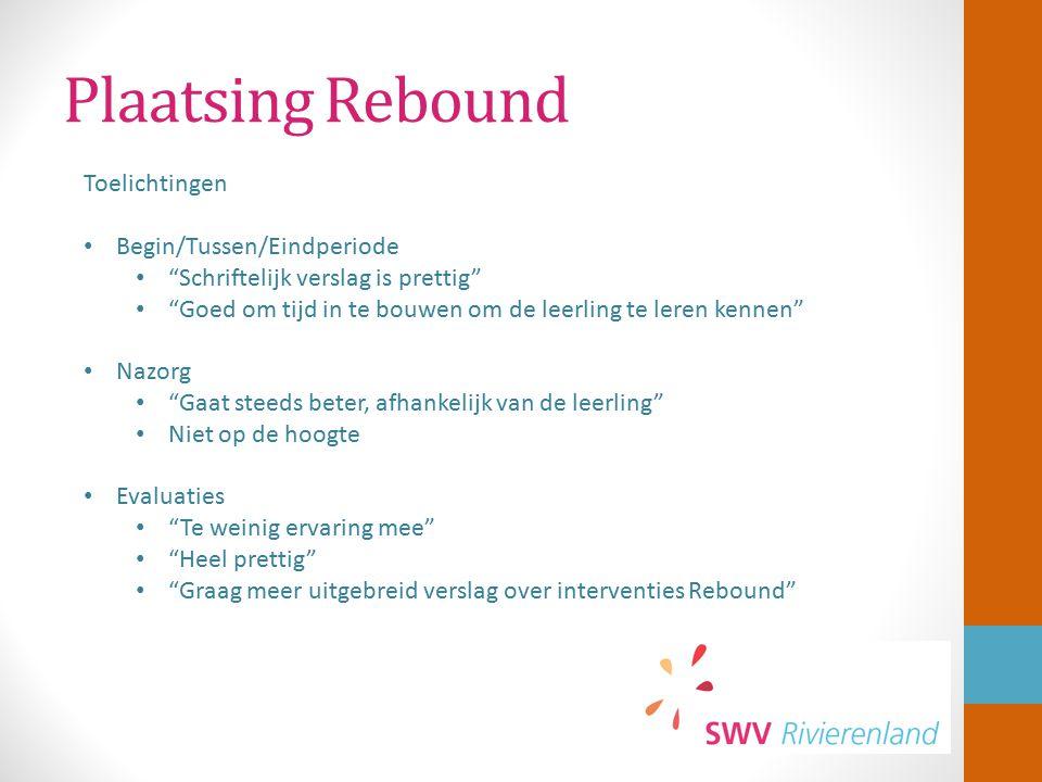 Plaatsing Rebound Toelichtingen Begin/Tussen/Eindperiode