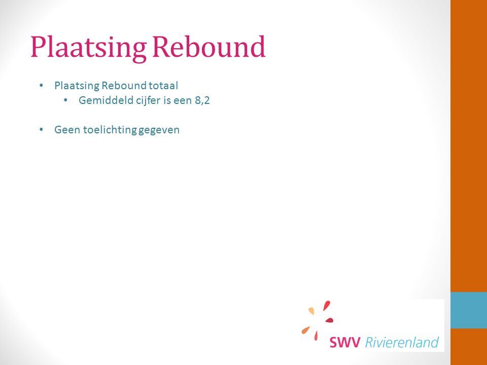 Plaatsing Rebound Plaatsing Rebound totaal Gemiddeld cijfer is een 8,2