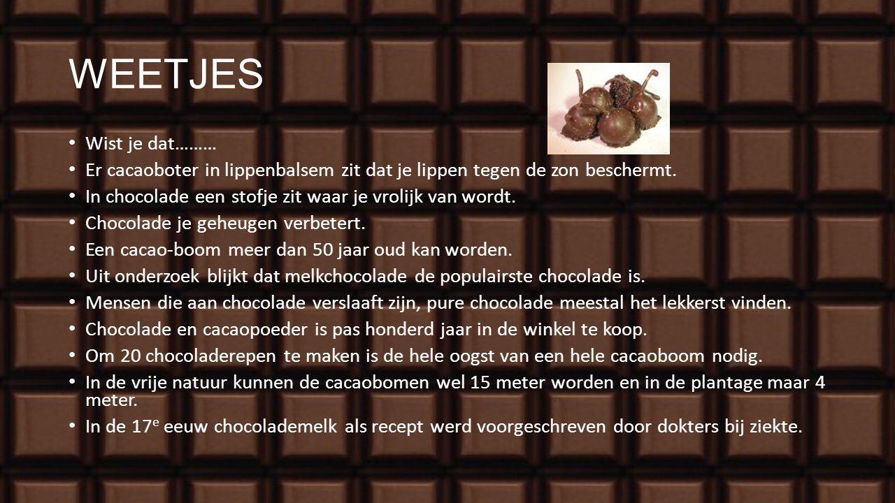 WEETJES Wist je dat……… Er cacaoboter in lippenbalsem zit dat je lippen tegen de zon beschermt.