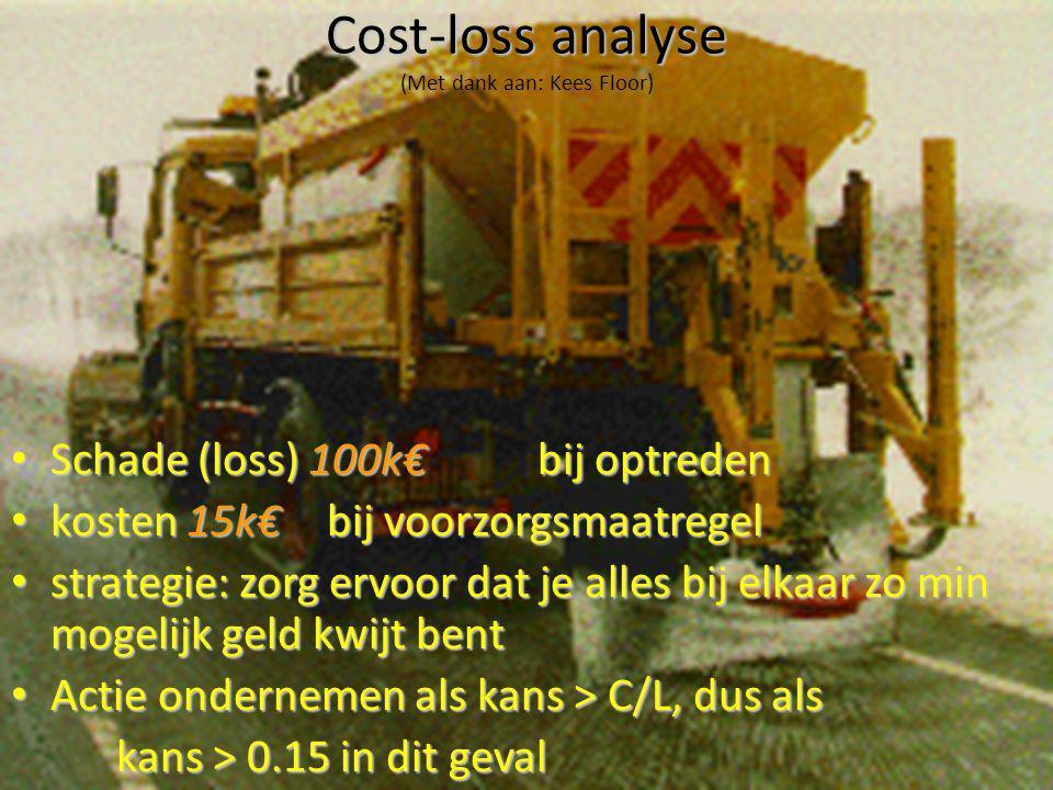 Cost-loss analyse (Met dank aan: Kees Floor)