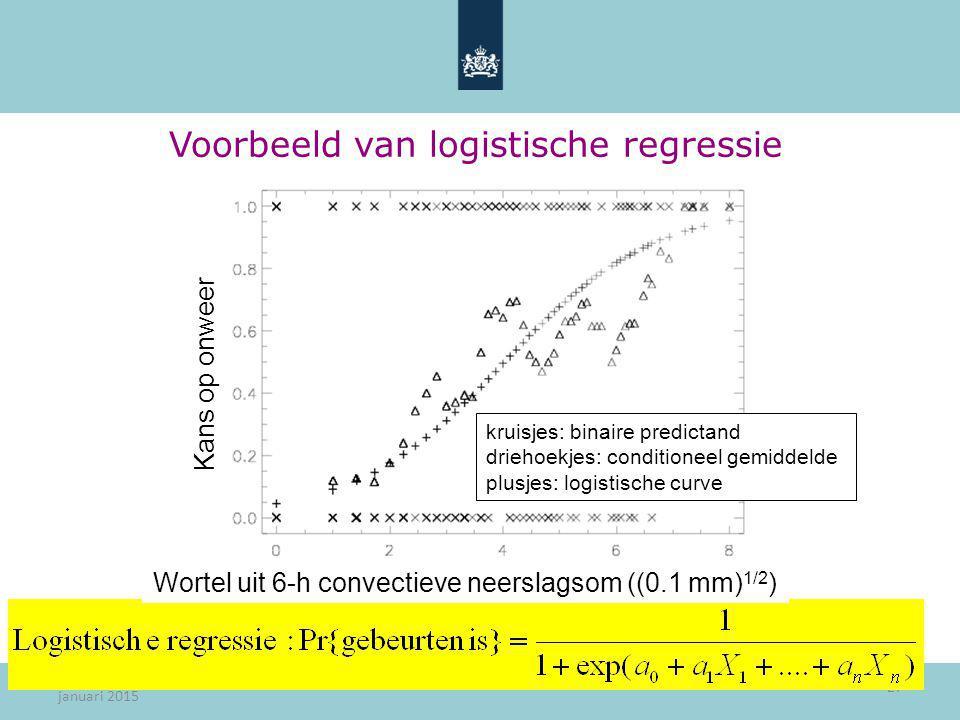 Voorbeeld van logistische regressie