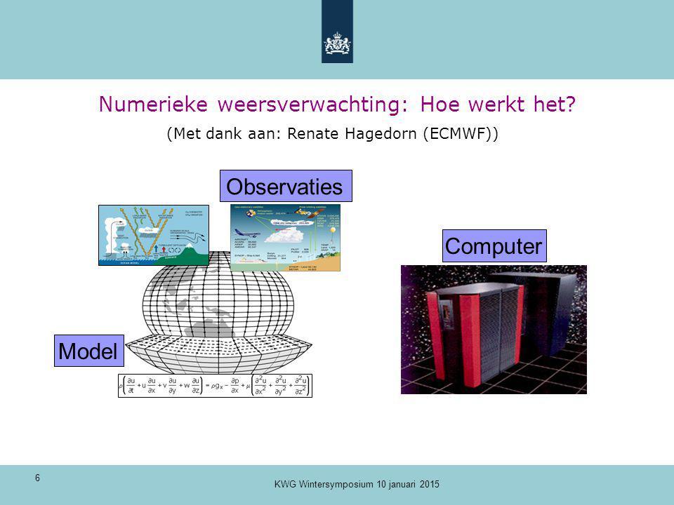 Observaties Computer Model Numerieke weersverwachting: Hoe werkt het