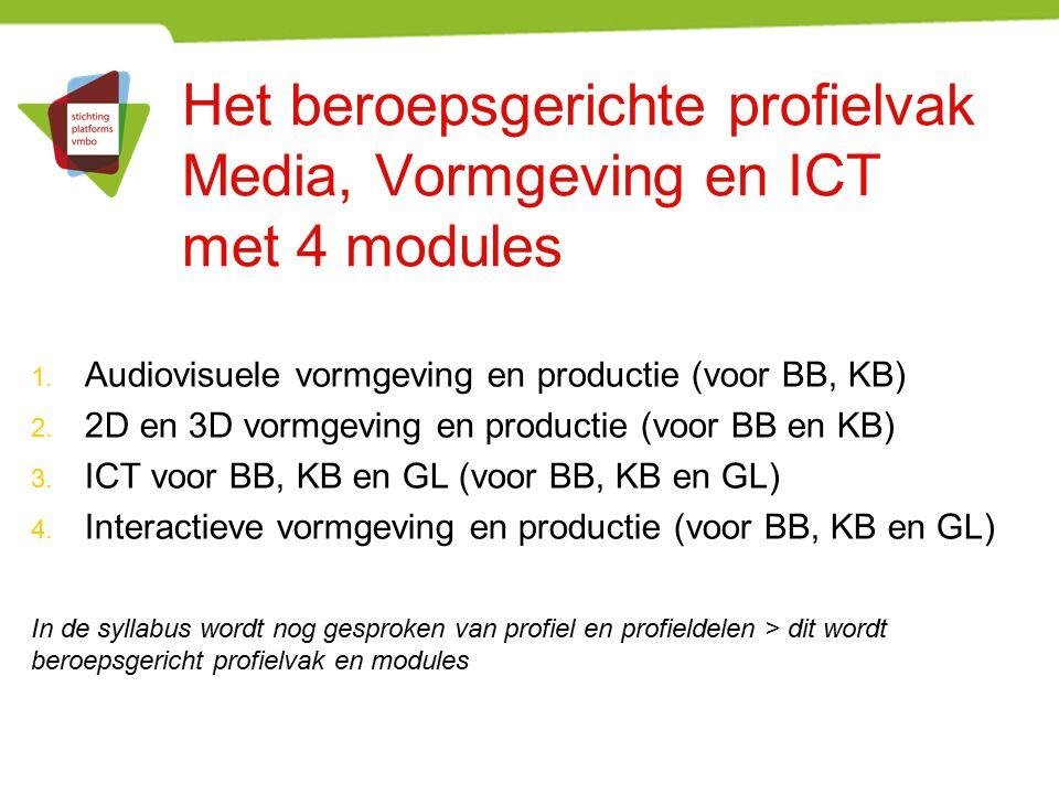 Het beroepsgerichte profielvak Media, Vormgeving en ICT met 4 modules