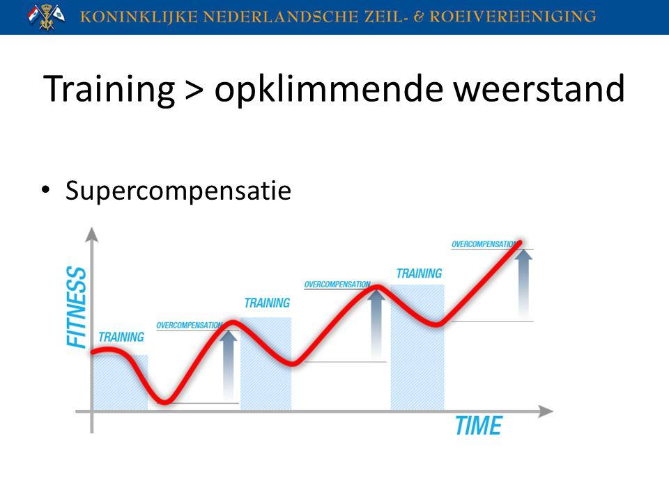Training > opklimmende weerstand