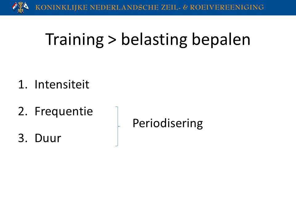 Training > belasting bepalen