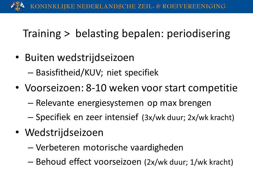 Training > belasting bepalen: periodisering
