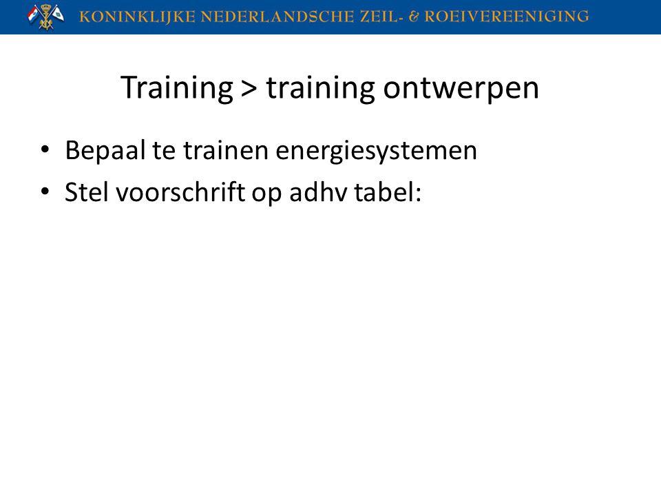 Training > training ontwerpen