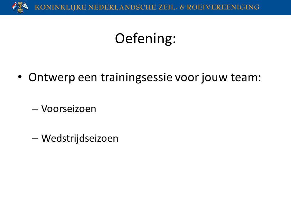 Oefening: Ontwerp een trainingsessie voor jouw team: Voorseizoen