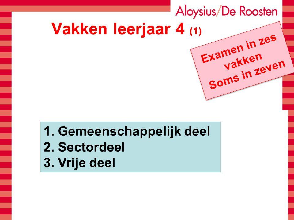 Vakken leerjaar 4 (1) 1. Gemeenschappelijk deel 2. Sectordeel