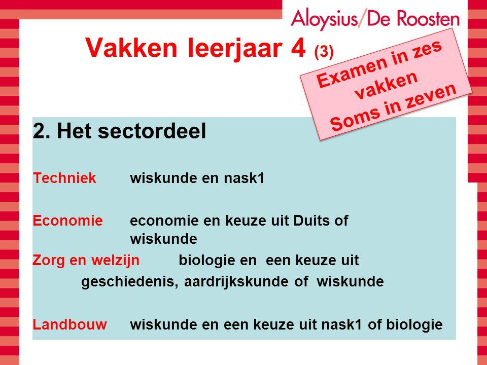 Vakken leerjaar 4 (3) 2. Het sectordeel Examen in zes vakken