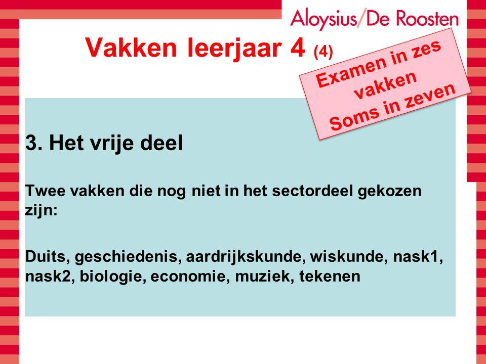 Vakken leerjaar 4 (4) 3. Het vrije deel Examen in zes vakken