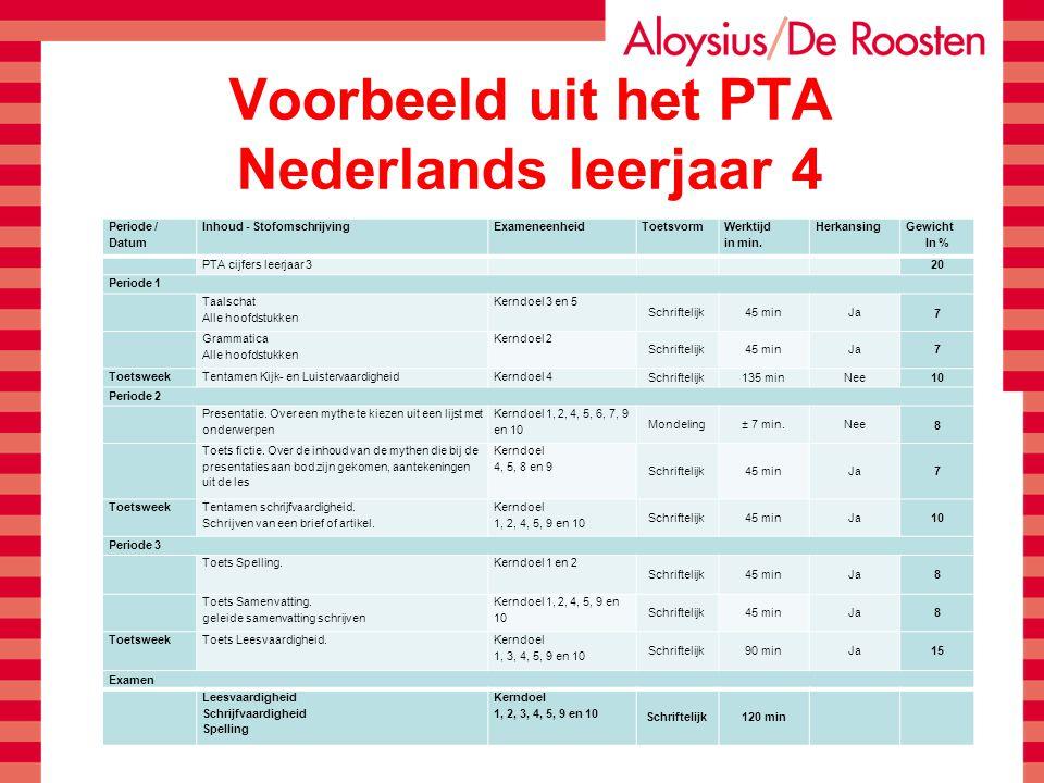 Voorbeeld uit het PTA Nederlands leerjaar 4
