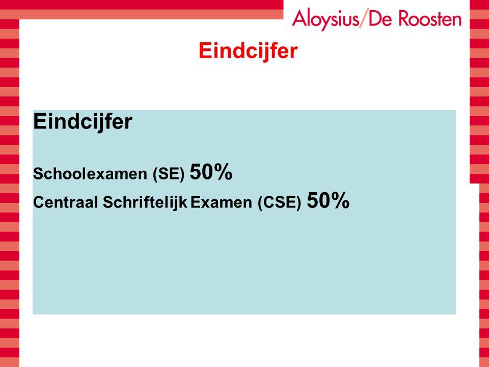 Eindcijfer Eindcijfer Schoolexamen (SE) 50%