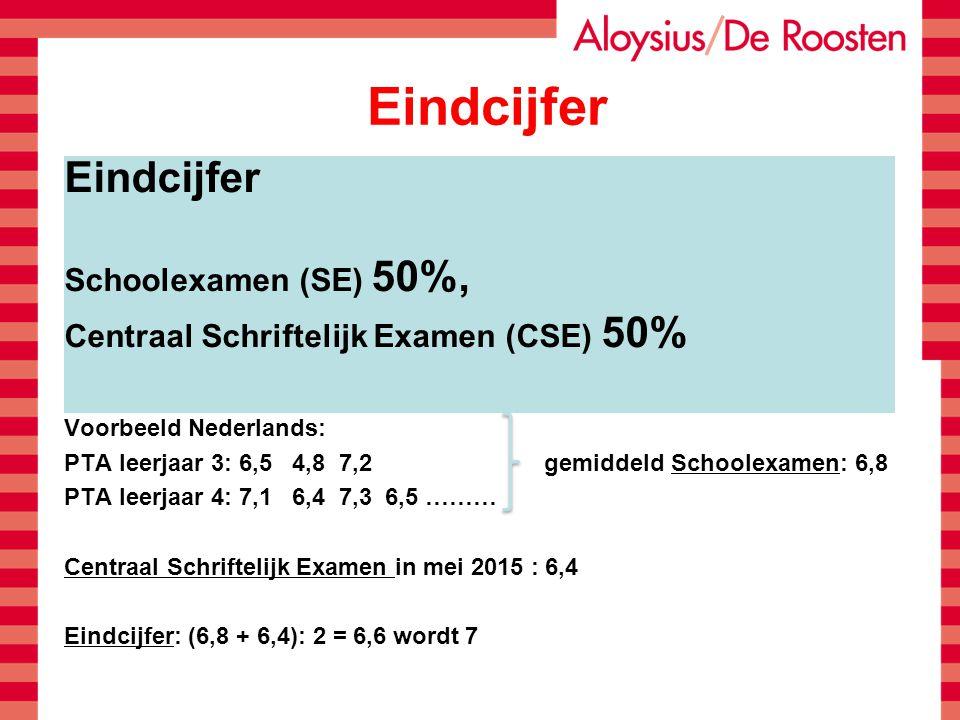 Eindcijfer Eindcijfer Schoolexamen (SE) 50%,