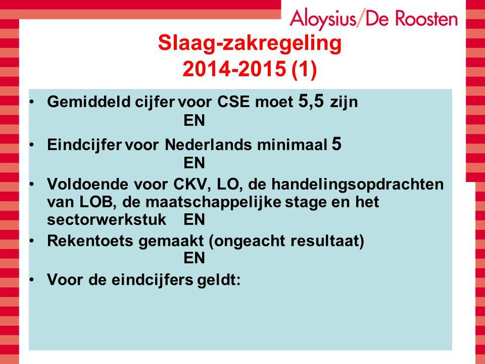 Slaag-zakregeling 2014-2015 (1)