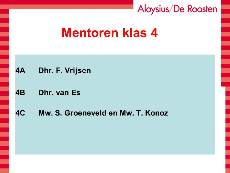 Mentoren klas 4 4A Dhr. F. Vrijsen 4B Dhr. van Es 4C Mw. S. Groeneveld en Mw. T. Konoz