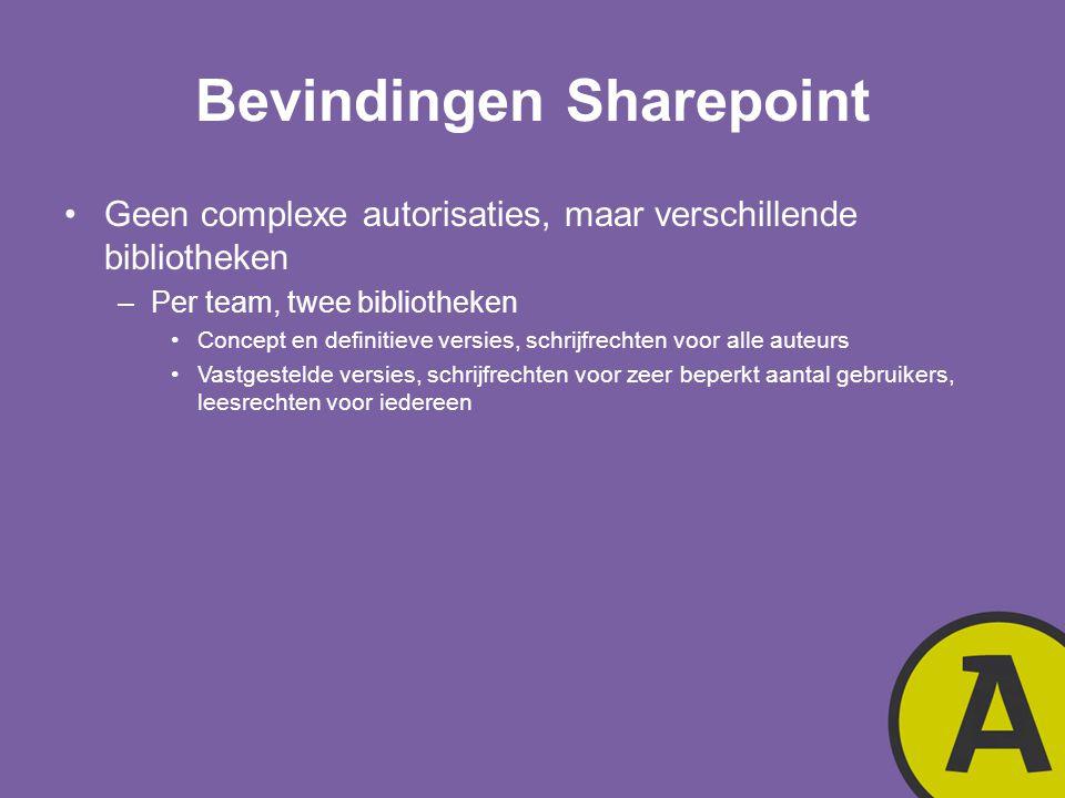 Bevindingen Sharepoint
