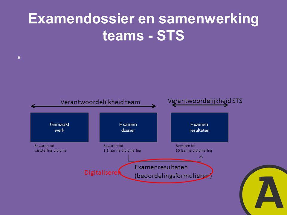 Examendossier en samenwerking teams - STS