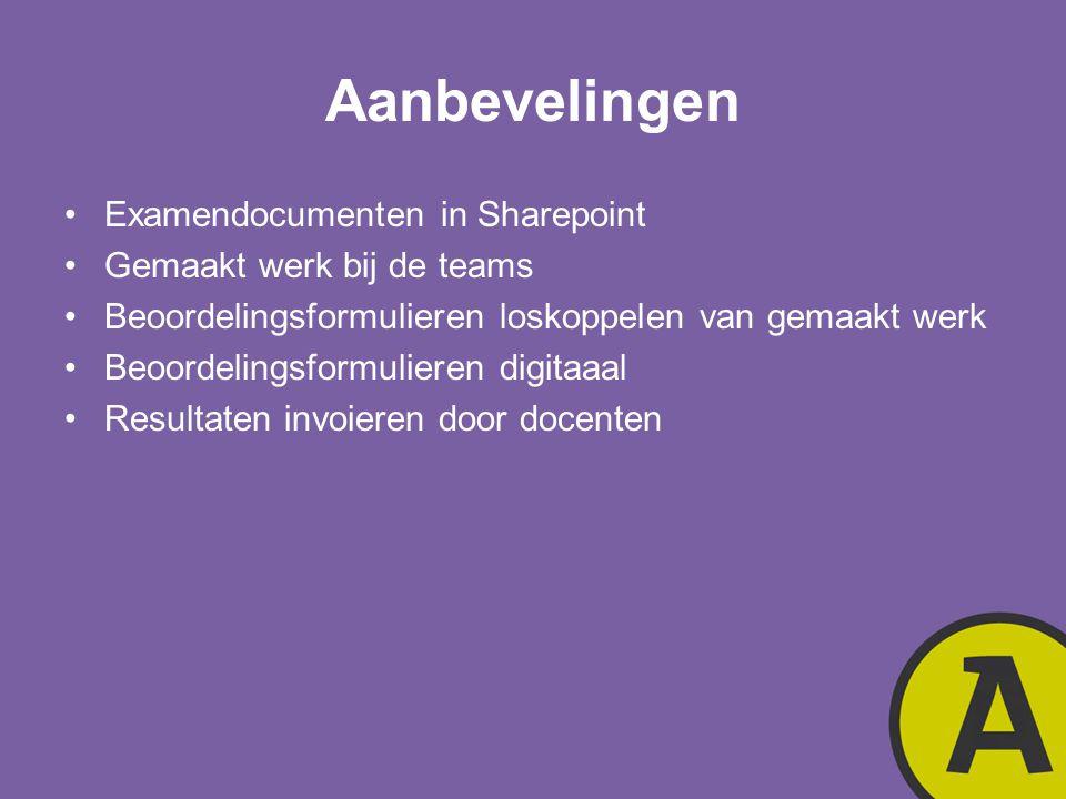 Aanbevelingen Examendocumenten in Sharepoint Gemaakt werk bij de teams