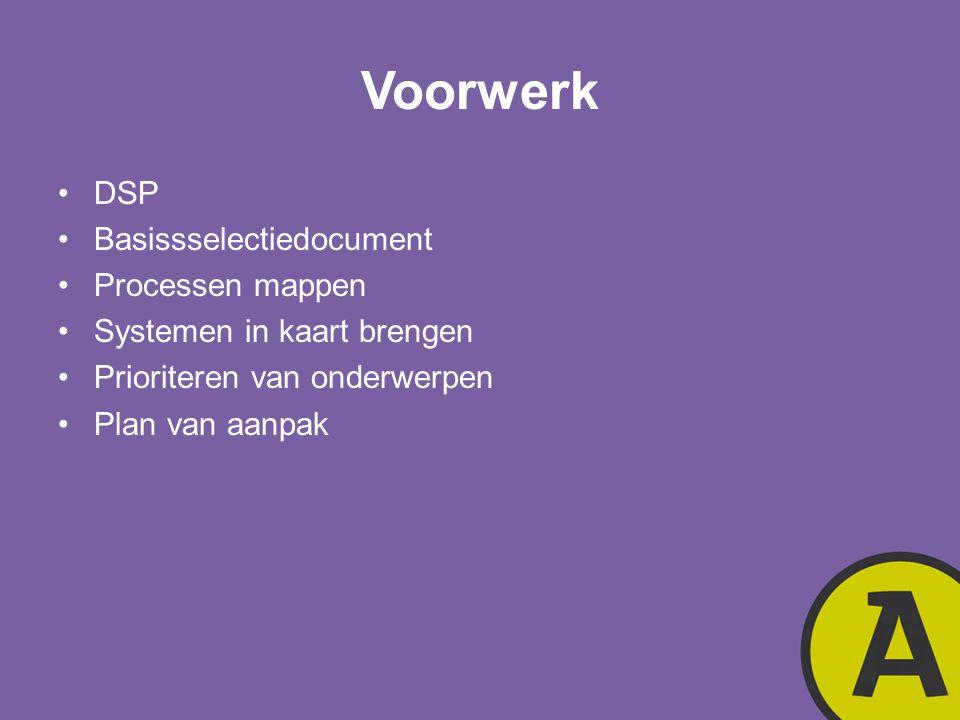 Voorwerk DSP Basissselectiedocument Processen mappen