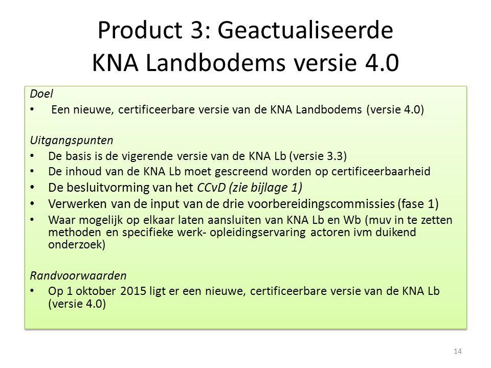 Product 3: Geactualiseerde KNA Landbodems versie 4.0