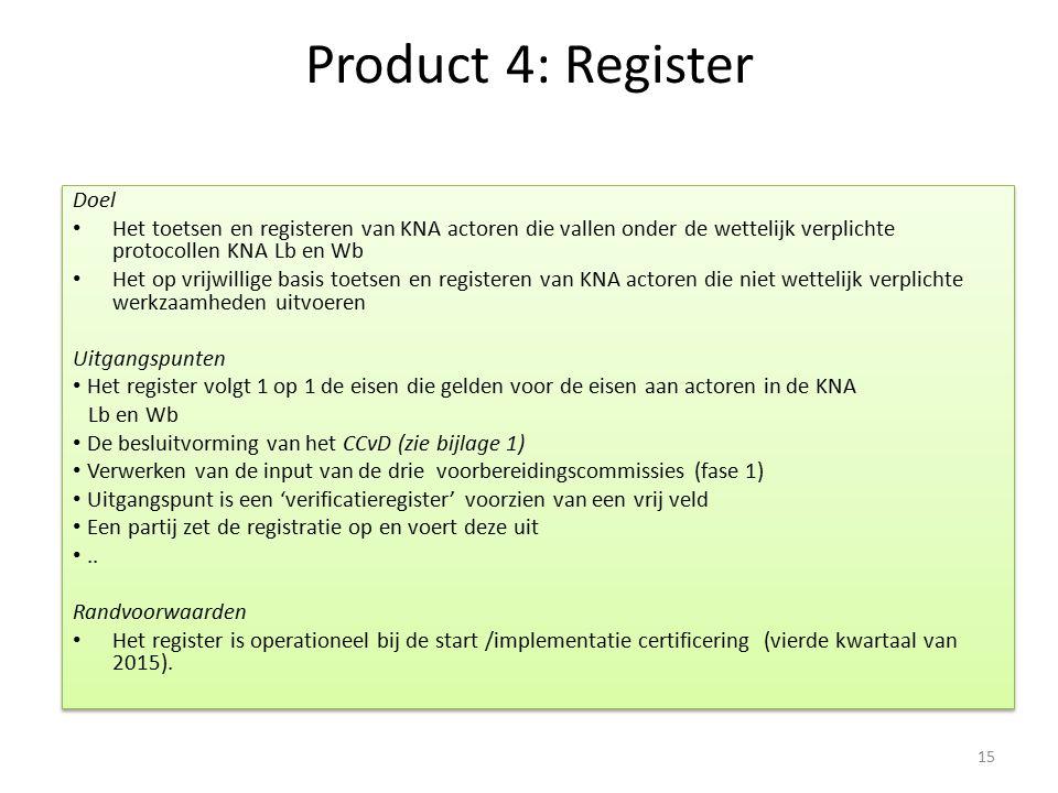 Product 4: Register Doel