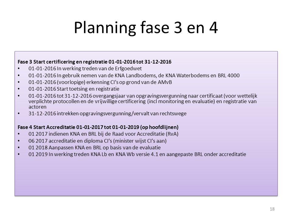 Planning fase 3 en 4 Fase 3 Start certificering en registratie 01-01-2016 tot 31-12-2016. 01-01-2016 In werking treden van de Erfgoedwet.