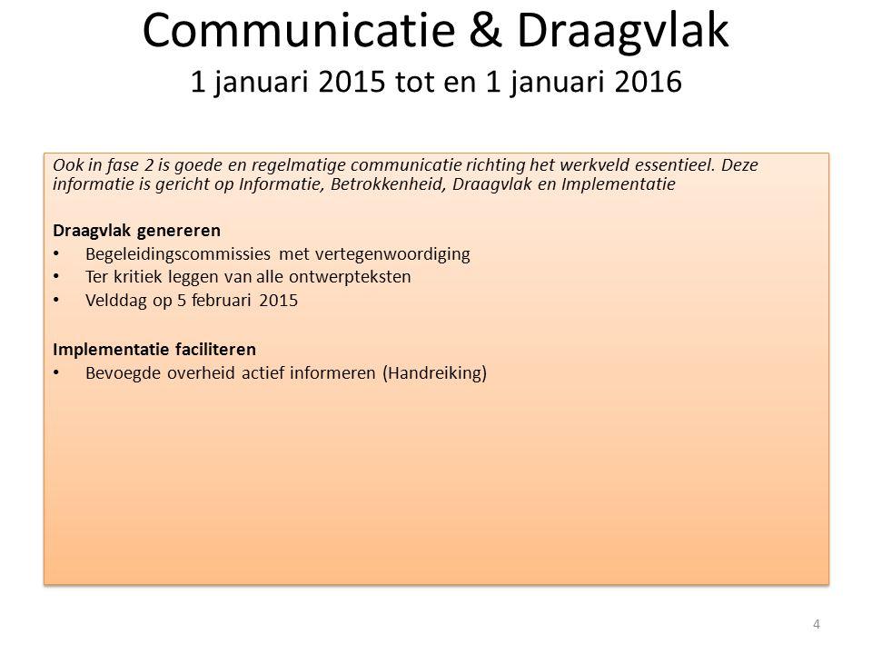 Communicatie & Draagvlak 1 januari 2015 tot en 1 januari 2016