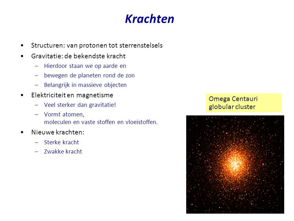 Krachten Structuren: van protonen tot sterrenstelsels